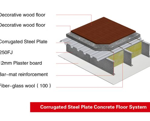 Lintel floor options