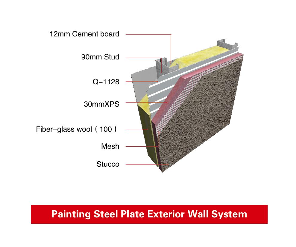 The Technology Of Lintel Steel Framing System Lintel