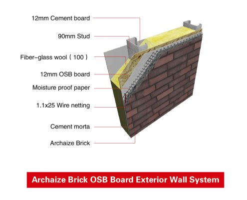 Lintel wall assembly
