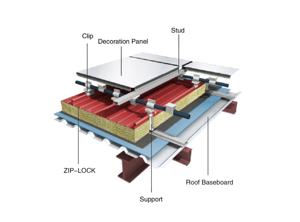 Zip Lock Curved Roof System Lintel Structure