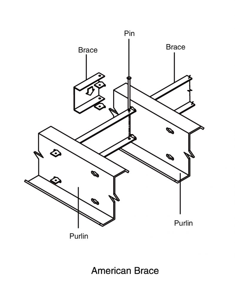 American Purlin Brace Lintel Structure